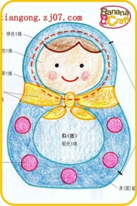 molde de boneca russa